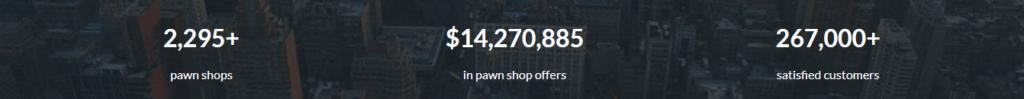 Pawngo store stats